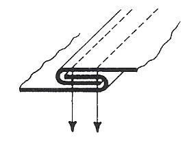 Aparelho de fechamento máquina base plana
