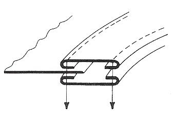 Aparelho de cós anatômico duas tiras para multi-agulhas